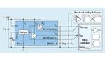 Der Refulator LT6658 als Stromversorgung einer typischen Mixed-Signal-Schaltung mit Mikrocontroller