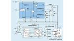 Beispiel für die Stromversorgung eines AD-Umsetzers. Der Refulator LT6658 erzeugt die Referenzspannung für den ADU, die Offsetspannung für den Differenzverstärker sowie die Betriebsspannung für die Analogschaltungen