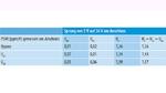 Der gemessene Versorgungsspannungsdurchgriff (PSRR) bei einem Sprung der Versorgungsspannung von 5 V auf 36 V. Die höchste Empfindlichkeit zeigt der UE-Anschluss