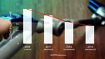 Nexperia erreicht Umsatz von 1,5 Milliarden Dollar