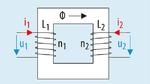 Zwei gekoppelte Induktivitäten auf einem gemeinsamen Kern ähneln dem vom Transformator bekannten Aufbau