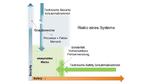 Risikowelten Safety-Security, Siemens