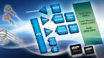 RX-Mikrocontroller mit integrierten analogen Eingangsstufen