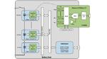 Hybrid- und Elektrofahrzeuge: Mehr Leistung für Li-Io-Batterien