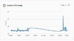 Über ein Monitoring Dashboard können Gerätedaten über TeamViewer visualisiert werden