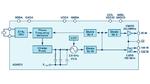Blockschaltung des ADUs AD9573 von Analog Devices.