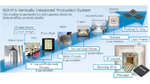 28 Parametr beeinflussen die Audio-Eigenschaften von ICs.
