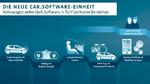 Gleiche Software-Plattform für alle neuen Modelle bis 2025