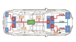 STMicroelectronics, Automotive, Energy Distribution