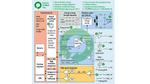 Digitales-Feedback-Loop-Diagramm und Vorteile der FVI16
