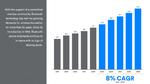 Wachstumskurve Bluetooth-Geräte bis 2023