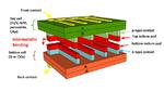 Tandem-Solarzelle aus Standardkomponenten