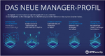 Manager Profil