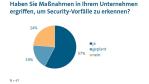 9_Ergebnisse der Security-Studie des VDMA...
