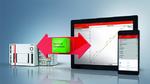 Prozessdaten auf mobile Endgeräte übertragen