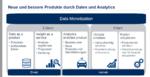 Tableau Datenmonetarisierung Big Data