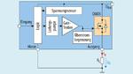 Blockschaltung des mit der EDP-Methode automatisch dimensionierten Smart-Power-ICs (High-Side-Schalter) von Infineon.