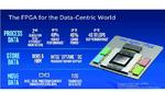 """Technologien für """"kundenspezifische FPGAs"""""""