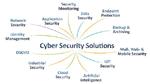 Sicherheit für Unternehmen