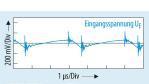 Oben zu sehen, die auf der Eingangsspannung (UE = +24 V) der Abwärtswandlerschaltung aus Bild 3 gemessenen Störungen im Betriebszustand 5...