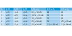 Die Ausgangsspannungen des Abwärtswandlers aus Bild 3 mit verschiedenen Lasten