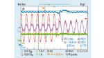Stromspitze in einer PFC-Schaltung während einer Änderung der Netzspannung
