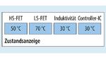 Temperaturanstiege wichtiger Bauelemente