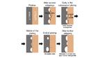 Warum Festkörperbatterien ausfallen