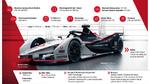 Infografik Porsche 99X Electric