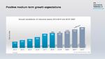 IFR erwartet Wachstumspause für 2019