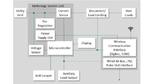 Smart Meter: Stromkreisschutz, Sensorik, Leistungssteuerung