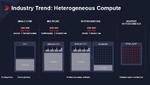 Der Industrie-Trend weist in Richtung des heterogenen Computings.