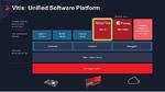 Software-Plattform mit KI-Elementen
