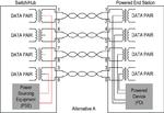 PoE-Ökosystem mit Stromanschlüssen für Alternative A.