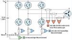 Für die Platzierung der Strommesswiderstände (Shunt) an einem 3-Phasen-Wechselrichter bieten sich drei Optionen an