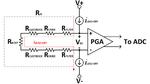 Bild 4. Die Impedanzmessung mit Gleichstrom lässt sich auch mit Stromquellen (siehe Bild 1b) realisieren, um den Gesamtwiderstand am Eingang zu ermitteln.