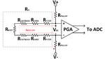 Bild 3. Die Impedanzmessung mit Gleichstrom – Schaltung mit Widerständen nach Bild 1a – liefert den Widerstand der Reihenschaltung aus Filter, Kabel, Elektrode und menschlichem Körper.