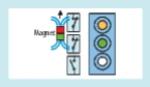 Bild 1. Aufbau eines Bereichsschalters mit überlappenden Schaltbereichen.
