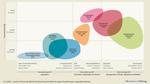 Innovationsmüdigkeit bedroht Arbeitsplätze in Deutschland