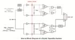 Circuitry of a capacitive coupler