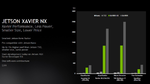 Nvidias »Jetson Xavier NX« im Überblick