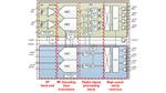 Blockschaltung der HF-Sampling-Transceiver-ICs AFE7444 und AFE7422 von Texas Instruments.