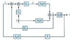 Kleinsignal-Ersatzschaltung des Übertragungspfades der Eingangsspannung zum Ausgang eines Abwärtswandlers mit stromgeführter Regelung