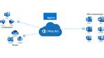 In 5 Schritten zum digitalen Arbeitsplatz mit Office 365
