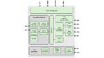 Blockschaltung NFC-Transceiver-IC PTX100R von Panthronics