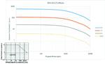 Datenerhaltung des W25N01JW (Hauptgrafik) und eines typischen eMMC-Bauteils (unten links).