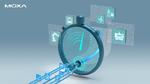 Einheitliche Netzwerkinfrastruktur auf TSN-Basis