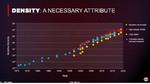 Die Dichte der Halbleiterstrukturen hat in den letzten fünfzig Jahren enorm zugenommen