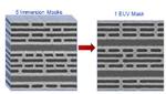 Eine EUV-Maske ersetzt fünf DUV-Immersion-Masken und erreicht dennoch eine bessere Strukturtreue und kürzere Zykluszeit bei weniger Fehlern.