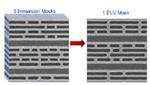 TSMC setzt beim neuen 5-nm-CMOS-Prozess auf EUV-Lithographie und spart so Maskenschritte und verbessert die Uniformität der Strukturen.